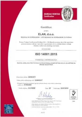 elan-ISO-14001-2015